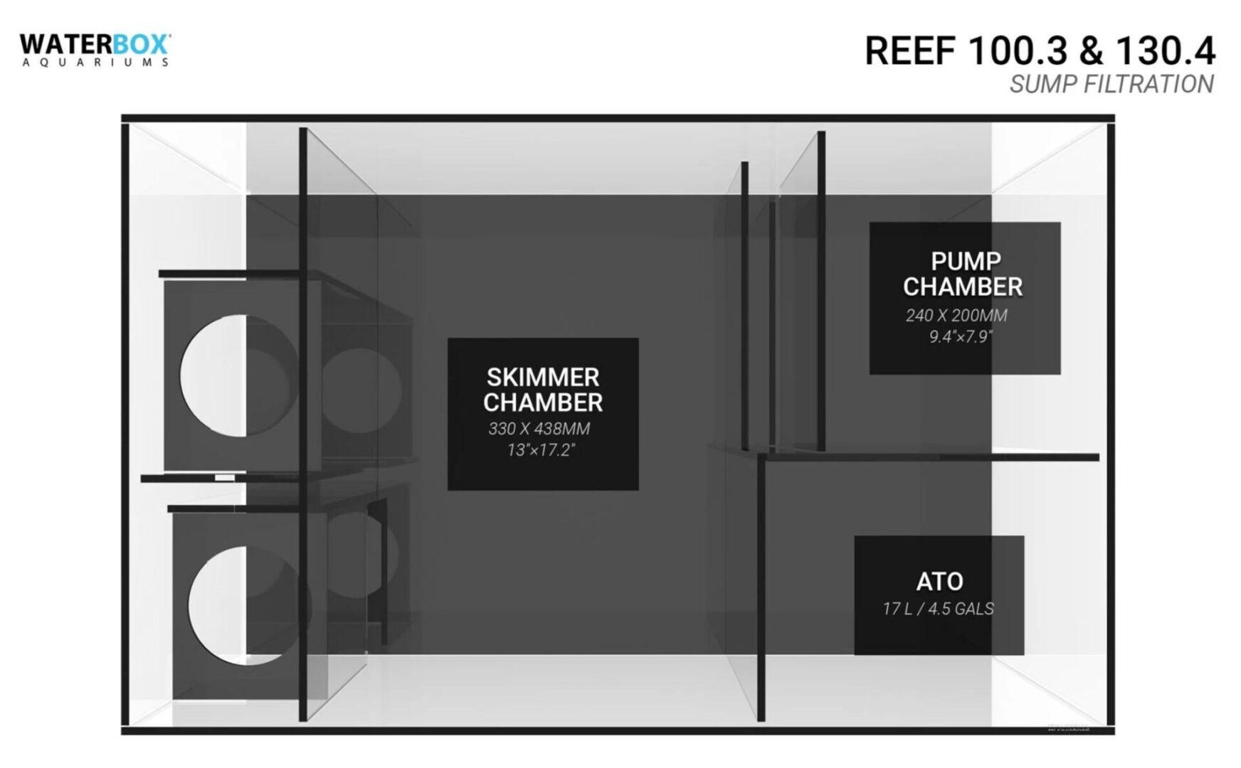 Waterbox Reef 100.3 – White Aquarium Aquariums